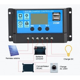 regulateur-charge-solaire-pwm-40a-raccordement